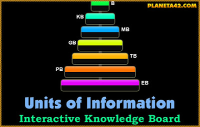 Единици за Информация Онлайн Игра
