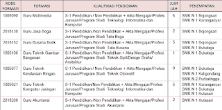 Cpns 2013 Purbalingga Info Lowongan Cpns 2016 Terbaru Honorer K2 Terbaru Agustus Cpns Kabupaten Purbalingga Pemprov Jawa Tengah Terbaru September 2013