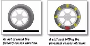 Why wheel spacers cause vibration and how to fix it?