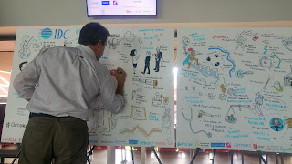 Dibujario dibujando, visual thinking