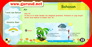 Download Media Pembelajaran Tanah, Batuan Dan Struktur Bumi Serta Air