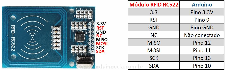 pinagem modulo rfid rc522 arduino