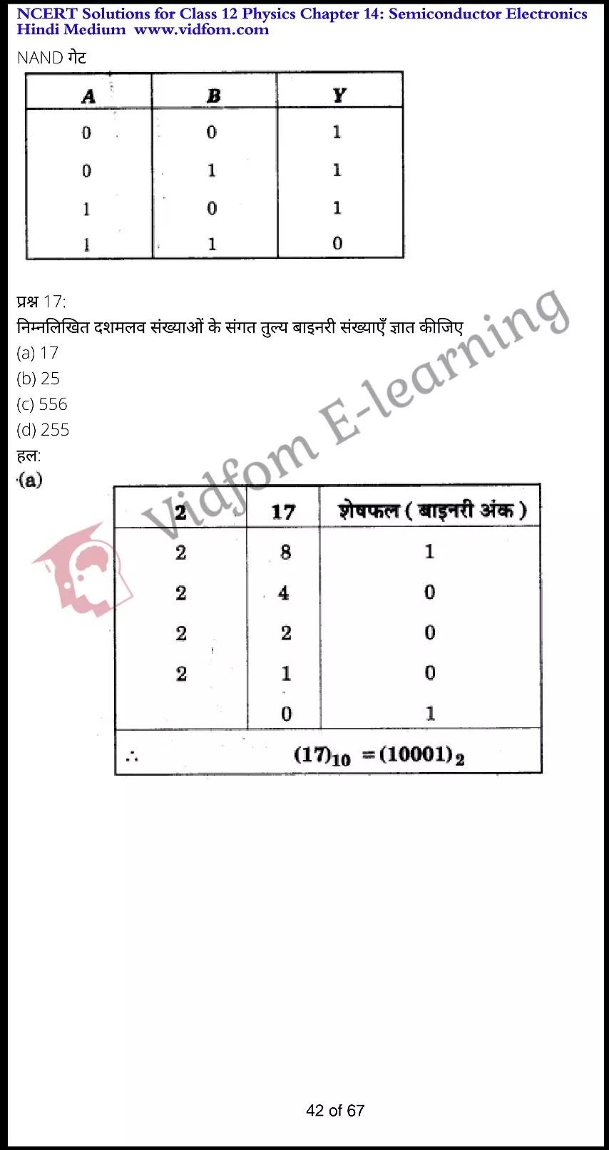 class 12 physics chapter 14 light hindi medium 42