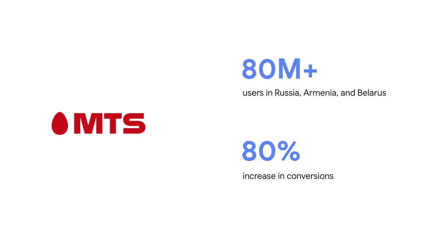 MTS users in Russia and increase in conversions