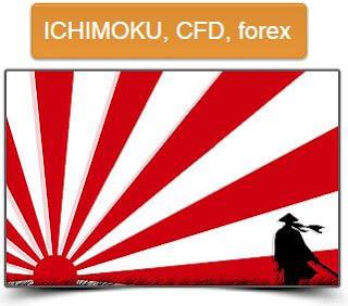 formationichimoku