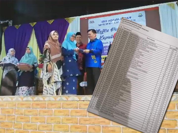Sekolah Menengah Agama Terbaik Malaysia 2020
