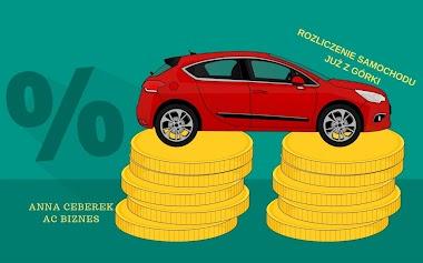 Wydatki eksploatacyjne związane z użytkowaniem auta osobowego