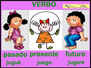 http://www.educaciontrespuntocero.com/recursos/tiempos-verbales-recursos-para-primaria/23943.html