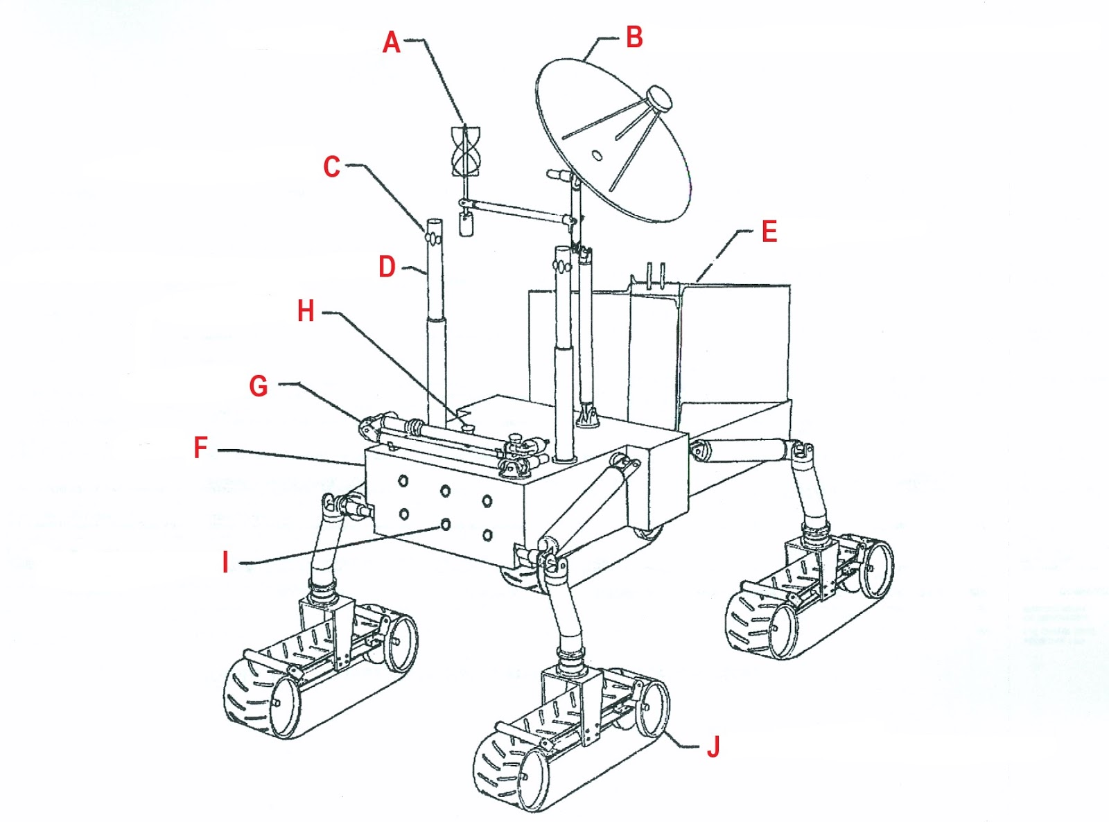 a diagram of parts the mars rover