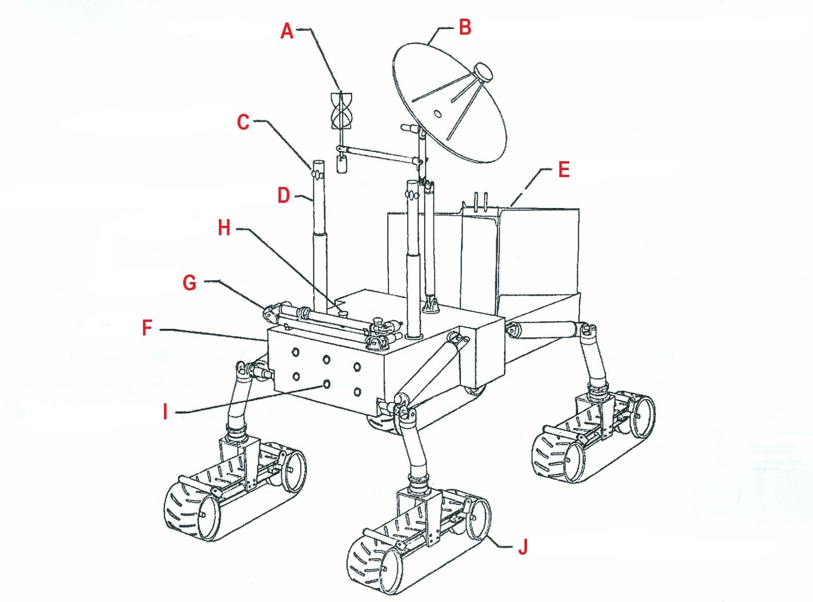 Nasa Rover Diagram