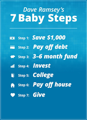 Dave Ramsey's 7 Baby Steps Financial Guide of Getting Out of Debt and Becoming Wealthy