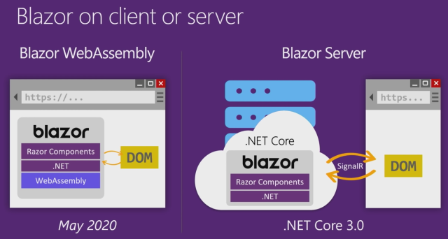 Blazor WebAssembly vs Blazor Server