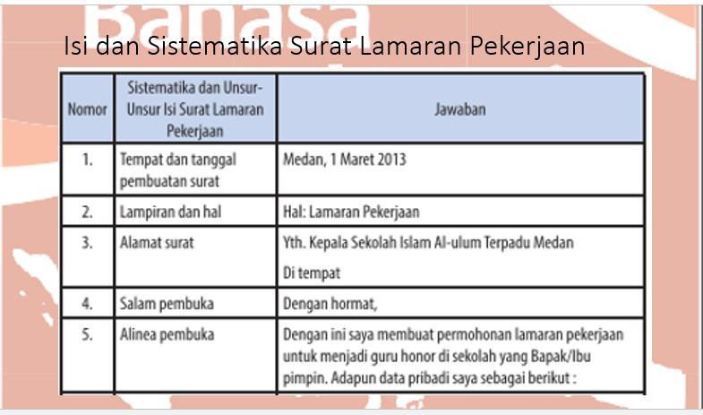 Jawaban Soal Hal 153 Buku Paket Bahasa Indonesia Terbaru Kls 11