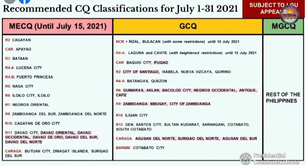 LIST: Quarantine classifications for July 2021