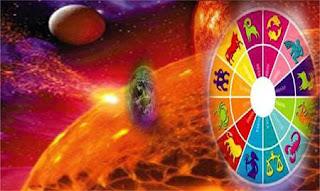 Astrology Financial Market