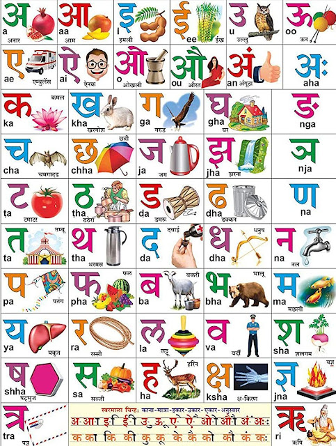 hindi letters and sounds