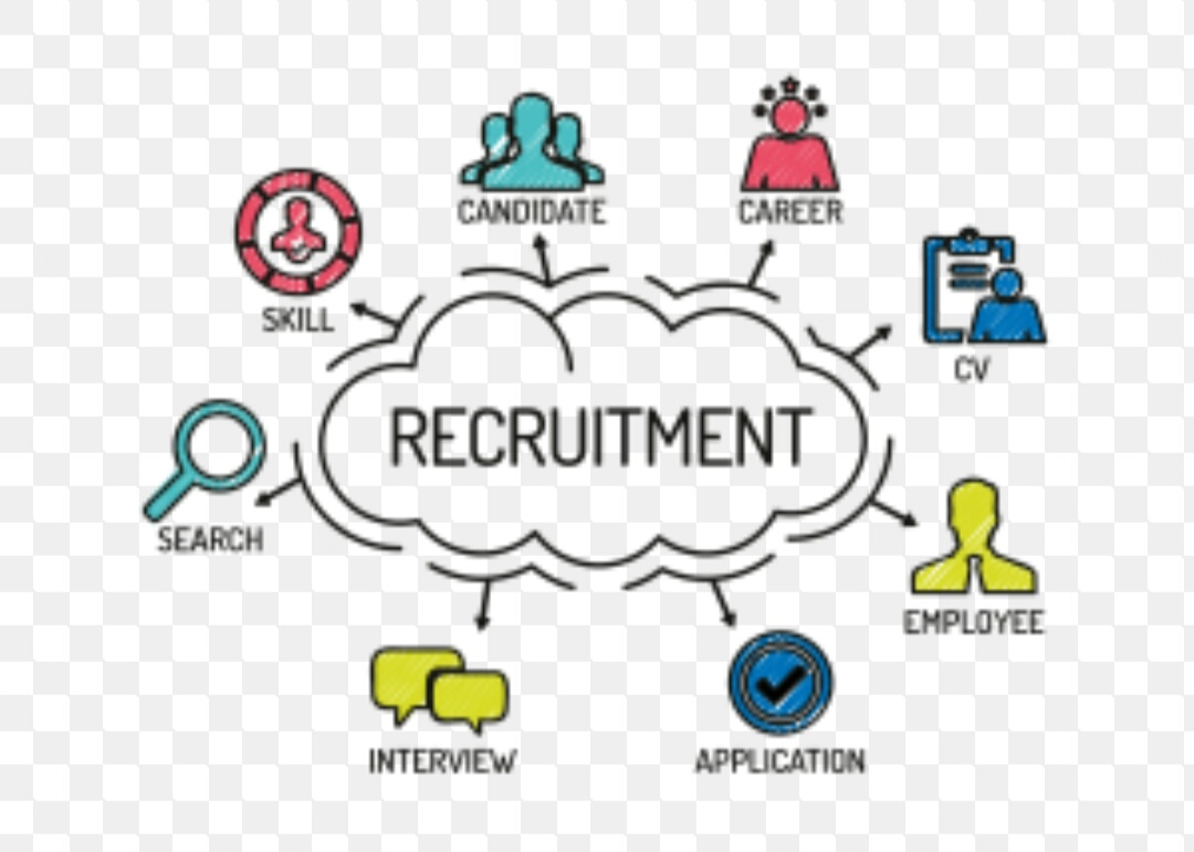 Image result for Recruitment Agency