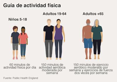 cantidad-ejercicio-edad