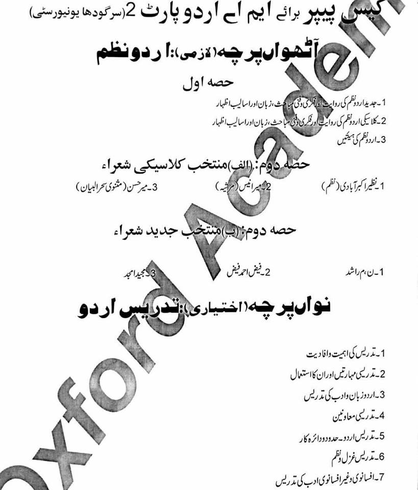 MA URDU GUESS PART 1 AND PART 2 UNIVERSITY OF SARGODHA | IT