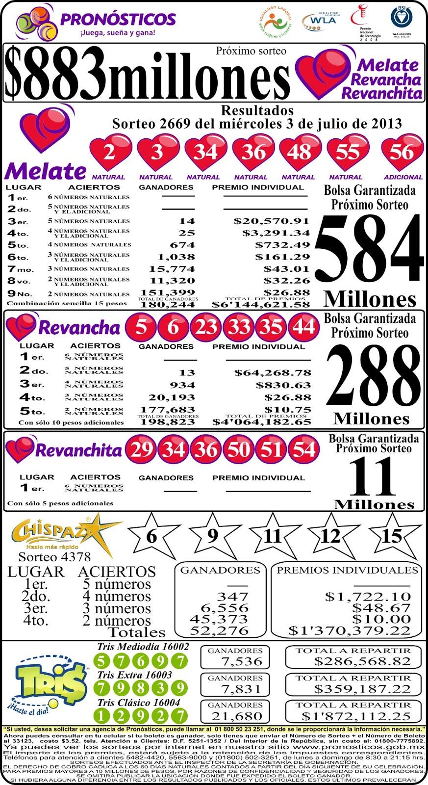 MASCARILLA DE RESULTADOS (Melate Tris Chispazo) 03 de