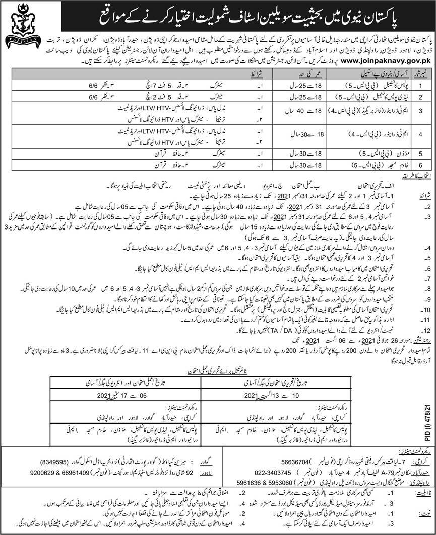 Join Pakistan Navy As Civilian Jobs 2021 Apply Online