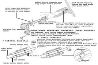 Sistem Kemudi Pada Mobil November 2013