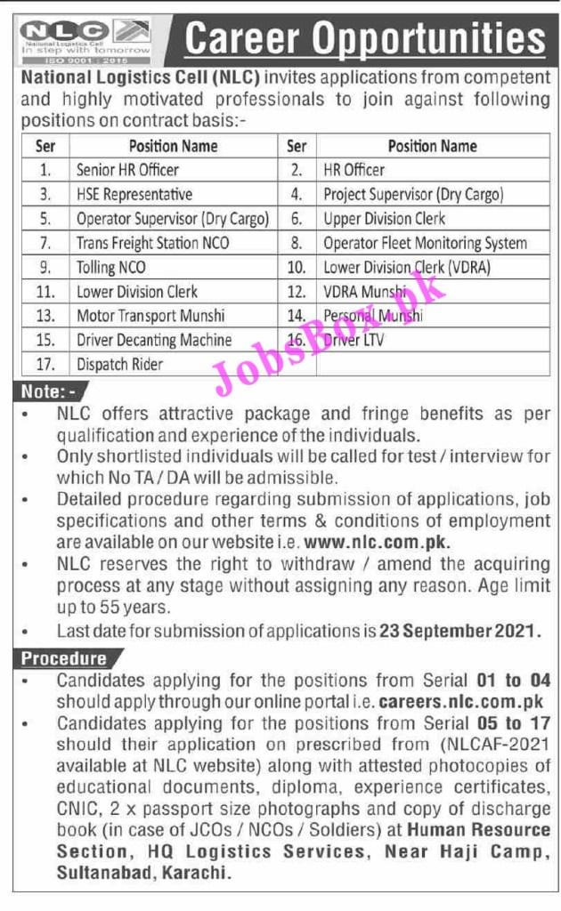 www.nlc.com.pk - NLC National Logistics Cell Jobs 2021 in Pakistan