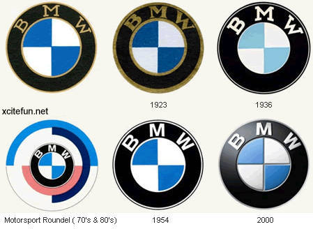 Famous World Famous Car Logos