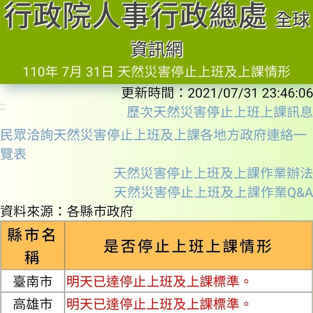 台南市8/1雨量已達停止上班上課標準|市政府宣布停止上班上課
