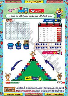 حصريا كتاب قطر الندى في منهج الرياضيات للصف الأول الابتدائي الترم الاول