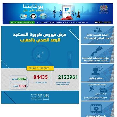 عاجل..تسجيل 2238 إصابة جديدة مؤكدة ليرتفع العدد إلى 84435 مع تسجيل 1673 حالة شفاء و29 حالة وفاة خلال الـ24 ساعة الأخيرة✍️👇👇✍️