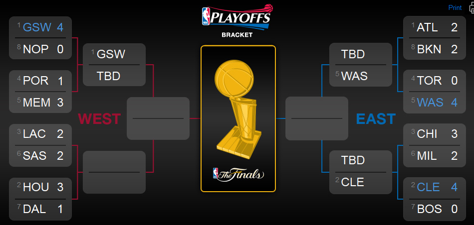 NBA Playoffs 2015 Bracket for Conference Semifinals