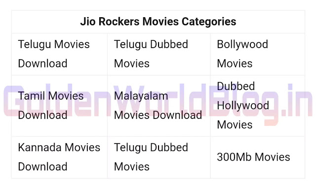 Jio Rockers 2020 Tamil Movies HD Download, Jiorockers.com Telugu Movies 2020 Download, Kannada Movies 2019 Download