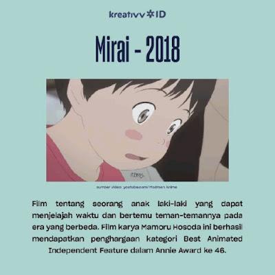 Film Anime Seru yang Sukses Dapat Penghargaan Internasional Mirai - 2018