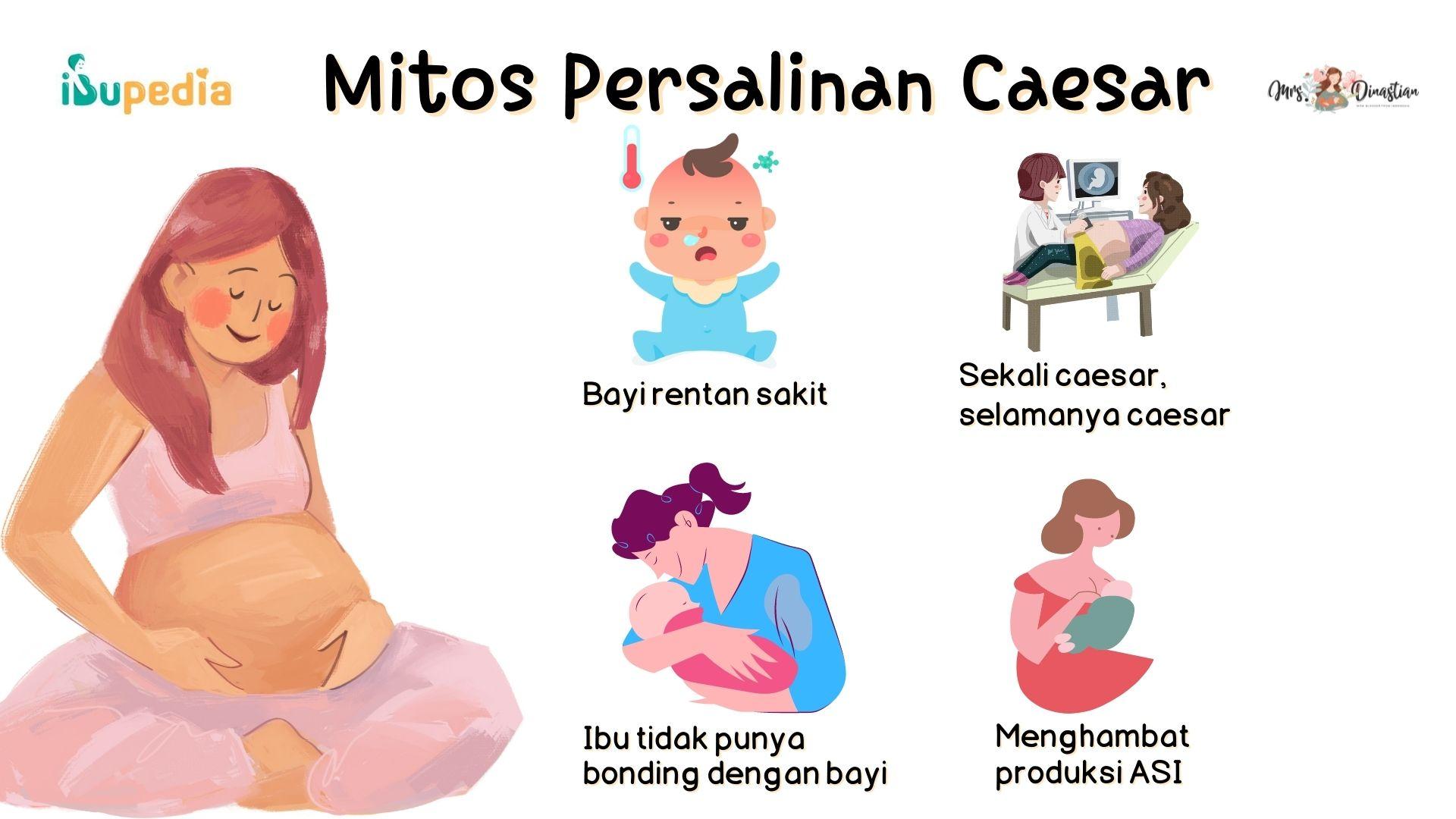Mitos Persalinan Caesar