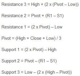 fungsi pivot dalam trading forex