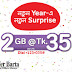 Airtel 2GB 35TK New Internet Offer 2018