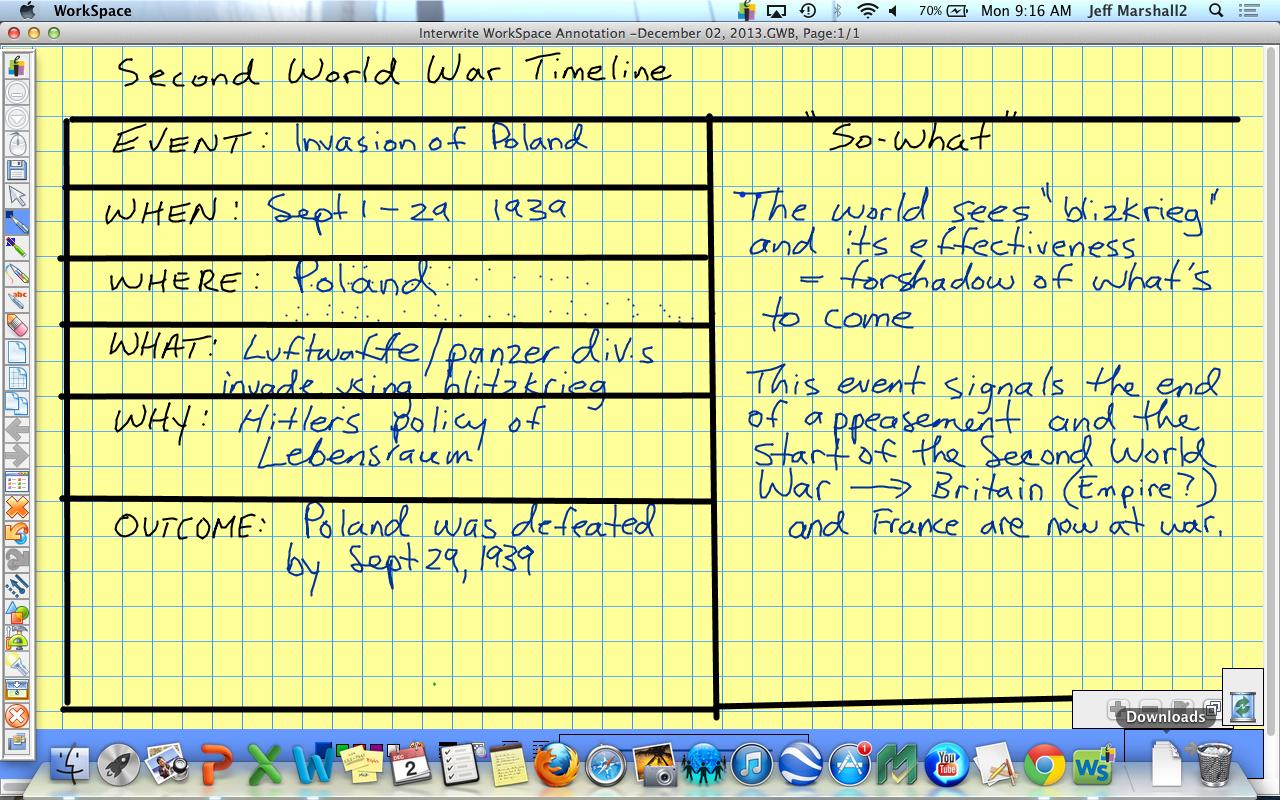 Mr  Marshall's Chatelech Blog: History 12-3/12-2 Battle of