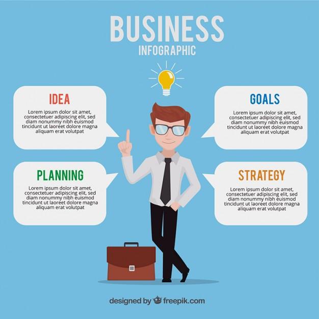 Pengertian Bisnis Menurut Para Ahli Bisnis Dalam Negeri
