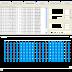 STRaND-1 Telemetry 11:30 UTC