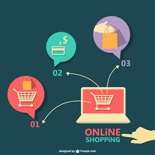 4 Rahasia Promosi Online Agar Penjualan Kamu Meningkat Drastis