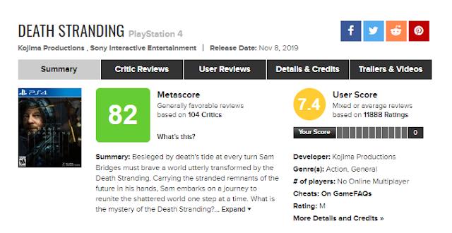 موقع Metacritic يحذف 6400 رأي سلبي عن لعبة Death Stranding