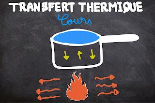transfert thermique cours
