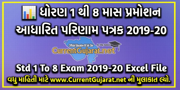 New Parinam Patrak (Mas Promotion) Std 1 to 8 Excel File 2019-20