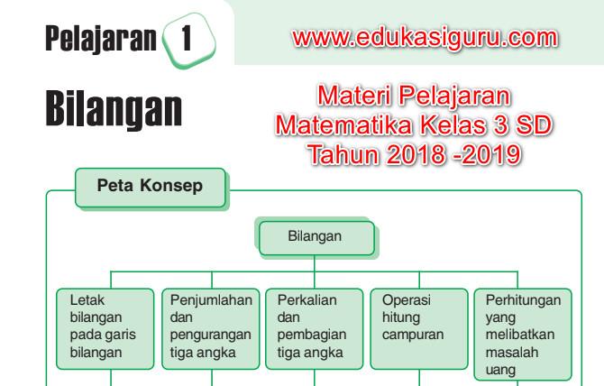 Materi Pelajaran Matematika Kelas 3 SD Tahun 2018 -2019