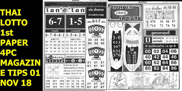 THAI LOTTO