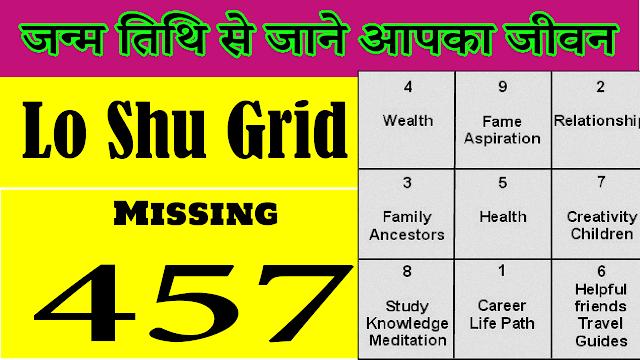 lo shu grid | lu shu grid | missing number | method | abhishek bhatnagar numerology