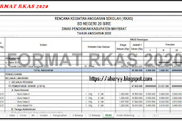 Format RKAS 2020 Excel