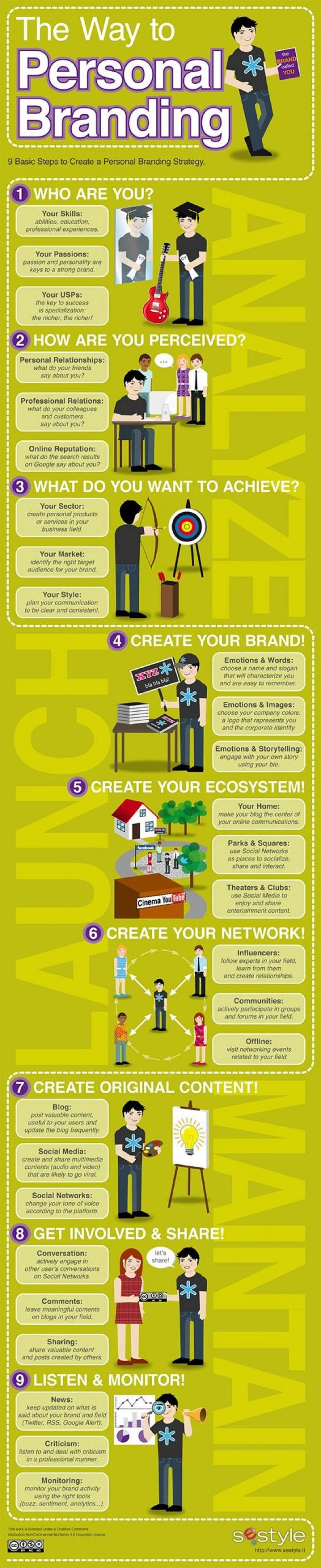 why-everybody-should-be-building-a-personal-brand-infographic