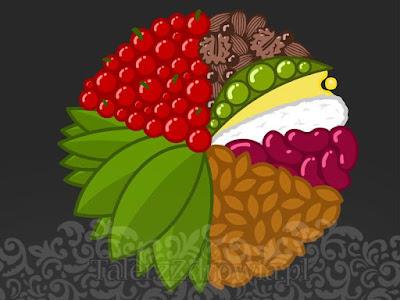 Dieta Roślinna - Talerz Idealny